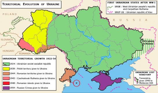 Ukraine-growth_papier Gofman